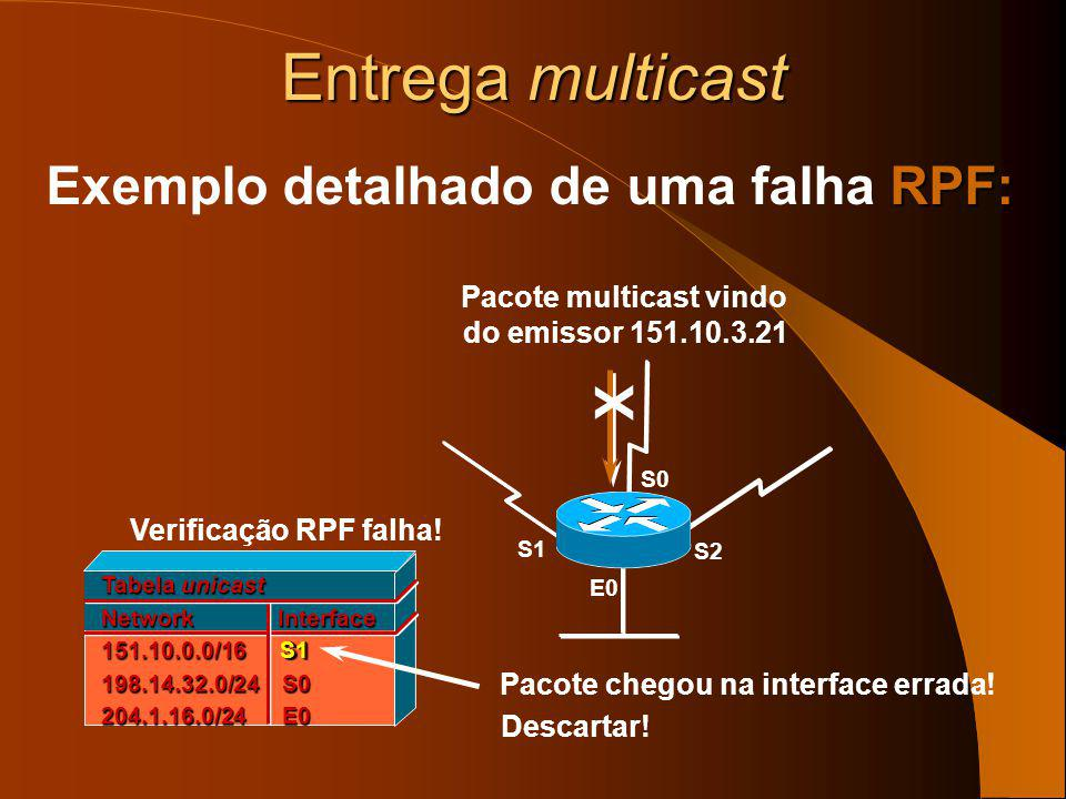 Exemplo detalhado de uma falha RPF: