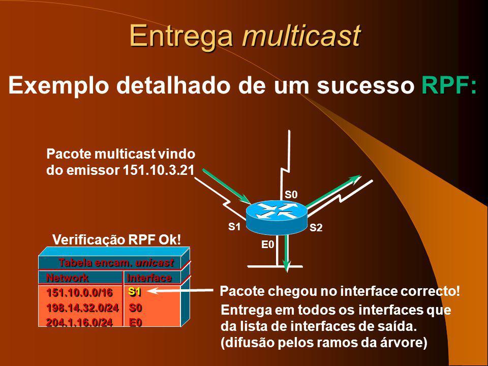 Exemplo detalhado de um sucesso RPF: