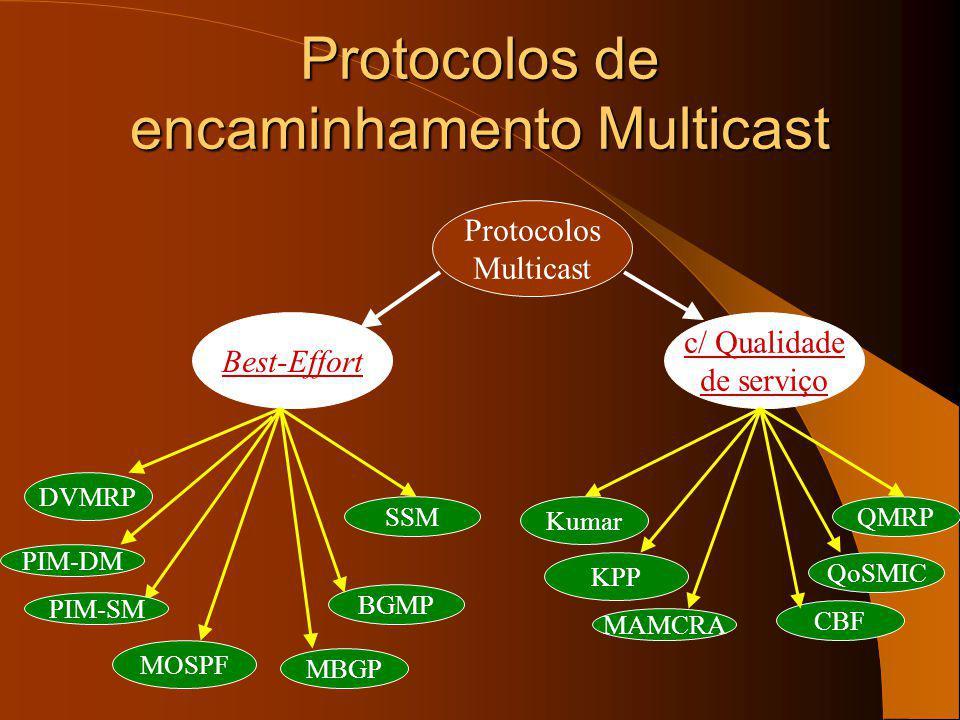 Protocolos de encaminhamento Multicast
