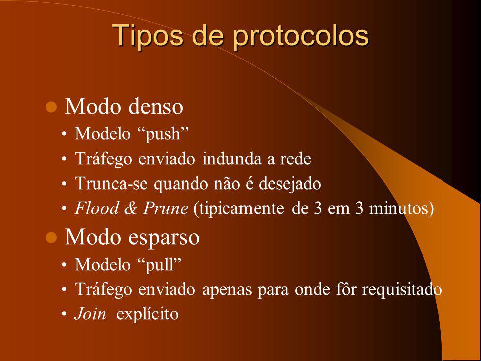 Tipos de protocolos Modo denso Modo esparso Modelo push