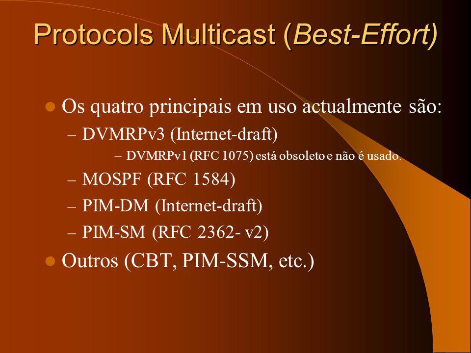 Protocols Multicast (Best-Effort)