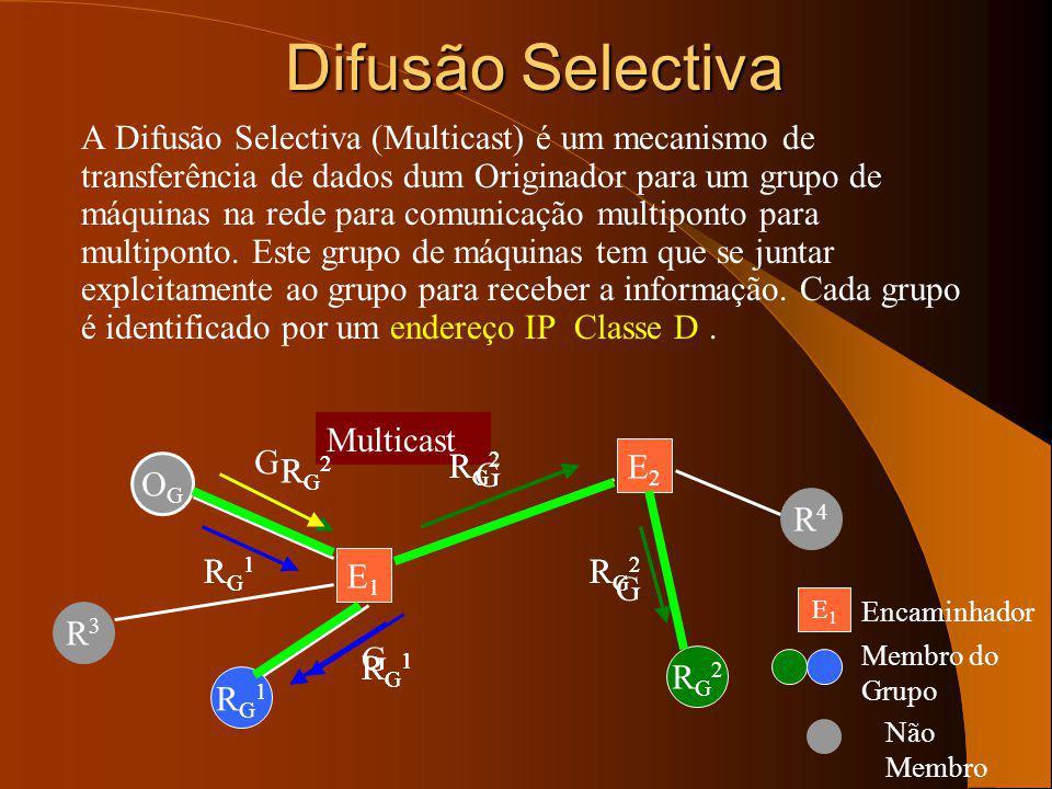 Difusão Selectiva
