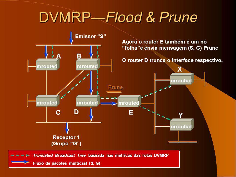 DVMRP—Flood & Prune A B X C D E Y Emissor S