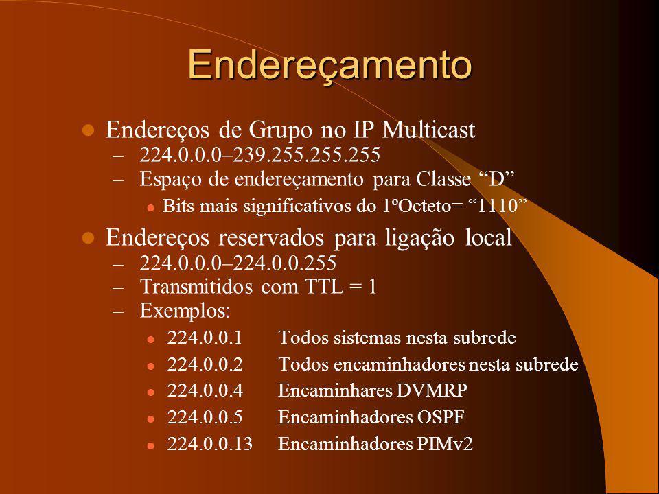 Endereçamento Endereços de Grupo no IP Multicast