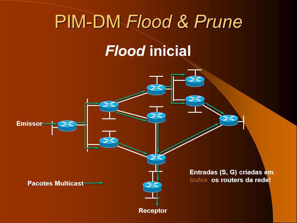 PIM-DM Flood & Prune Flood inicial Emissor Entradas (S, G) criadas em