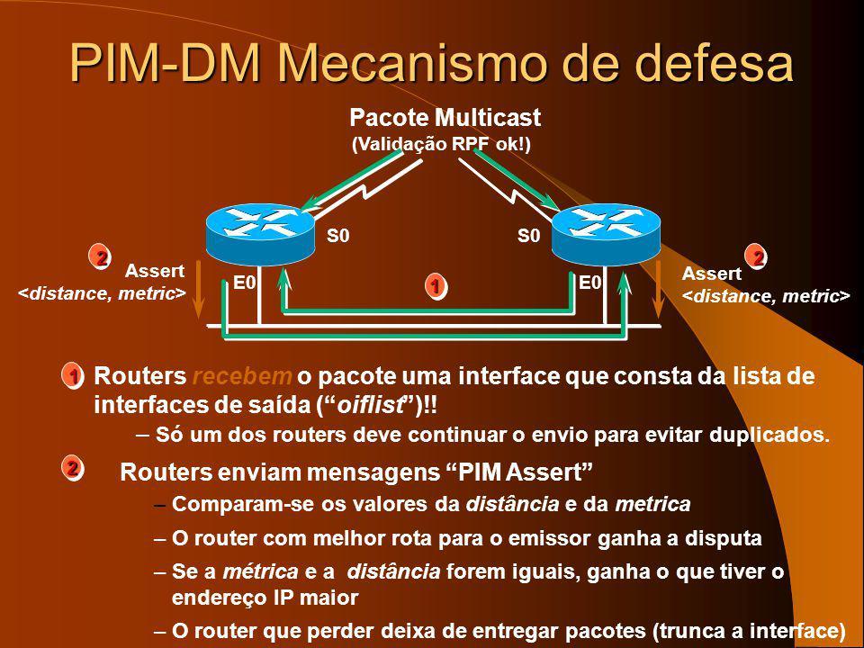 PIM-DM Mecanismo de defesa