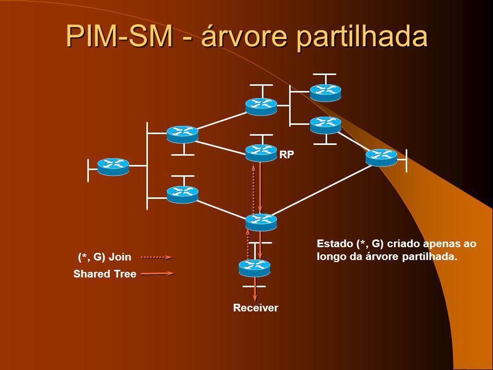 PIM-SM - árvore partilhada