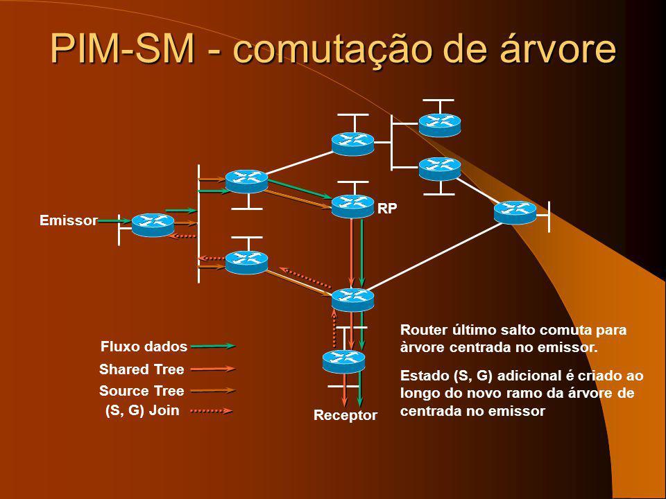 PIM-SM - comutação de árvore