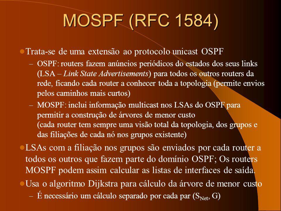 MOSPF (RFC 1584) Trata-se de uma extensão ao protocolo unicast OSPF