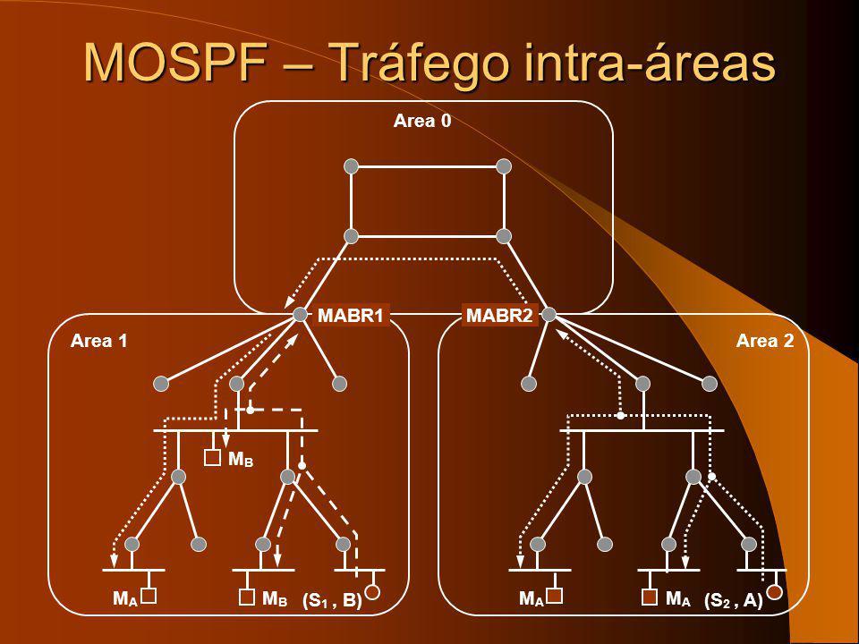 MOSPF – Tráfego intra-áreas