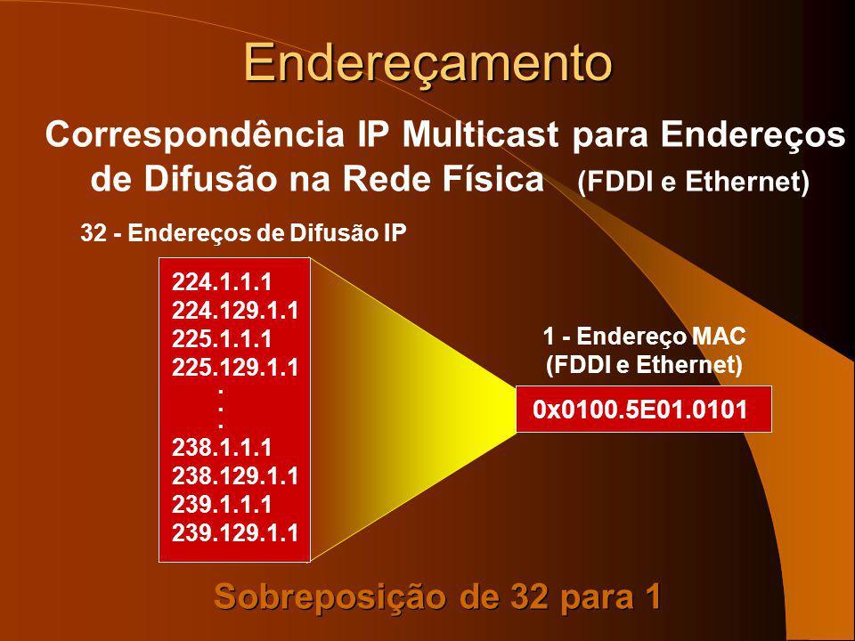 Endereçamento Correspondência IP Multicast para Endereços