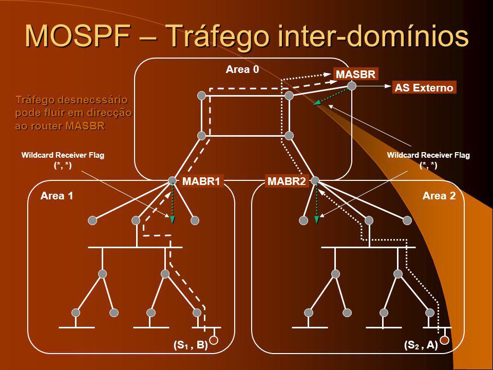 MOSPF – Tráfego inter-domínios