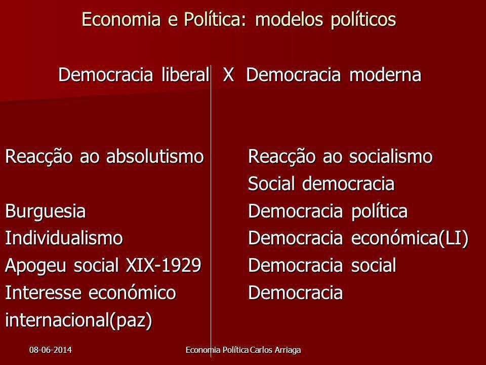 Economia e Política: modelos políticos