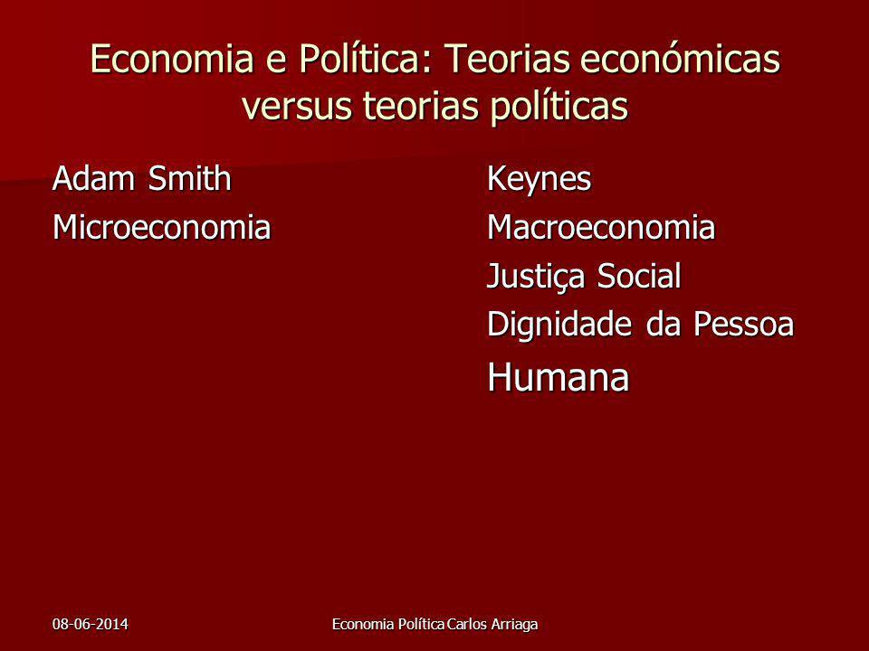 Economia e Política: Teorias económicas versus teorias políticas