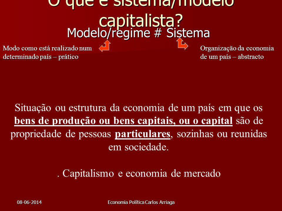 O que é sistema/modelo capitalista