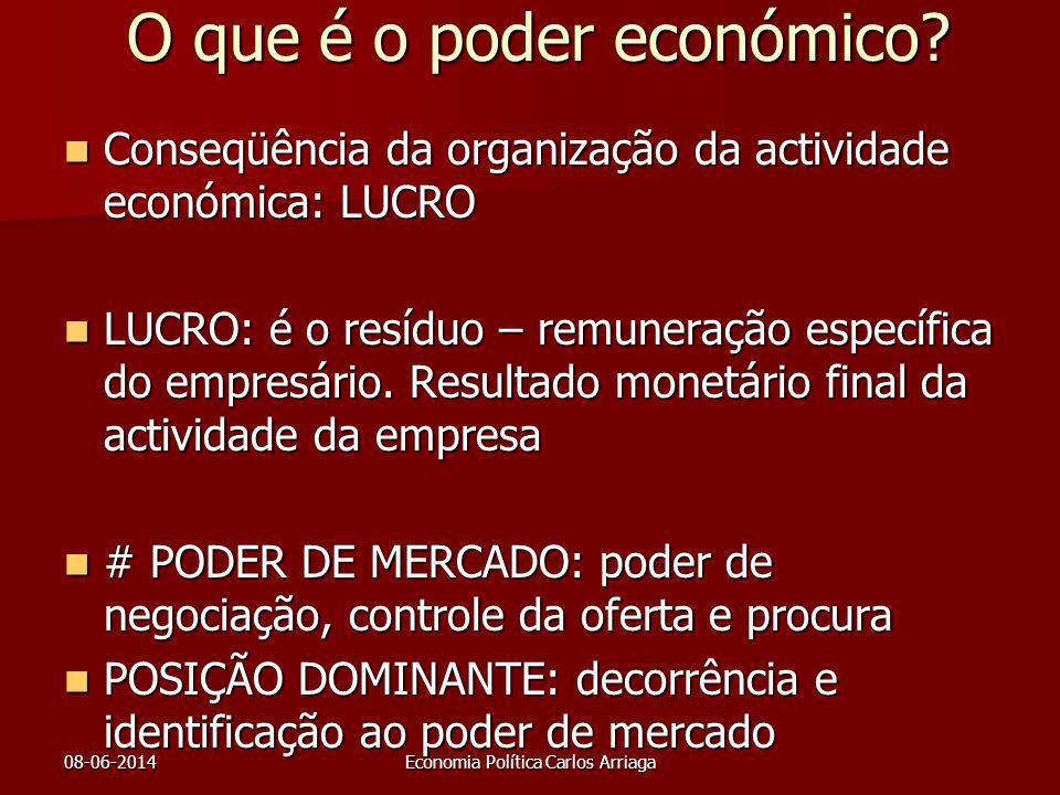 O que é o poder económico