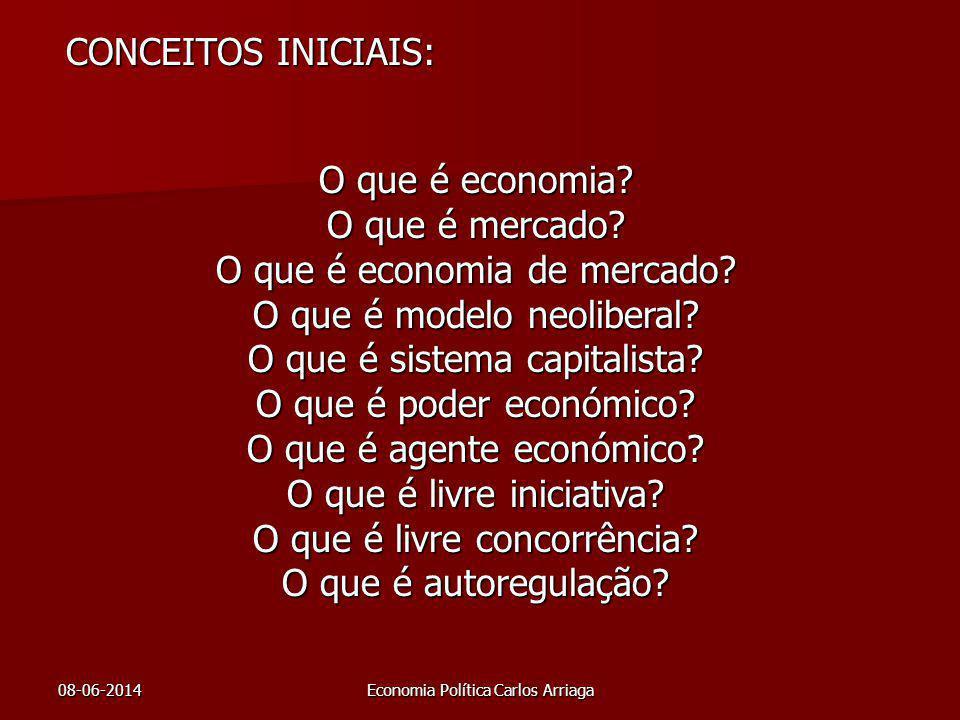 O que é economia de mercado O que é modelo neoliberal