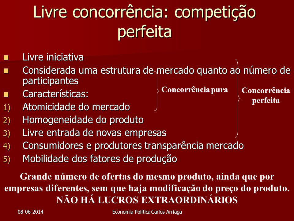 Livre concorrência: competição perfeita