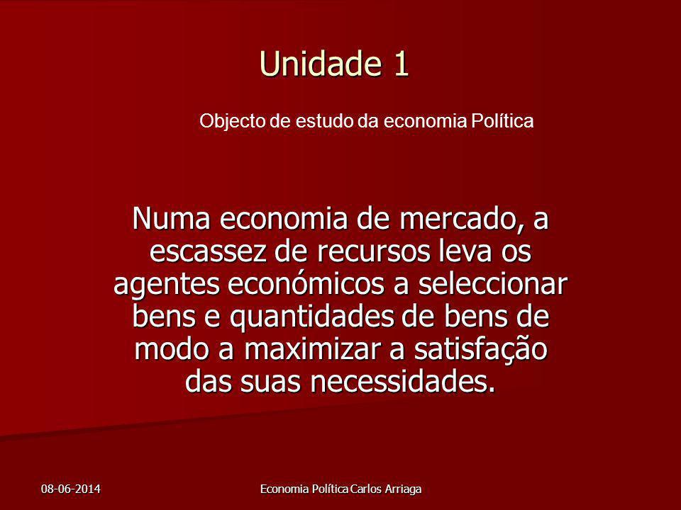 Unidade 1 Objecto de estudo da economia Política.