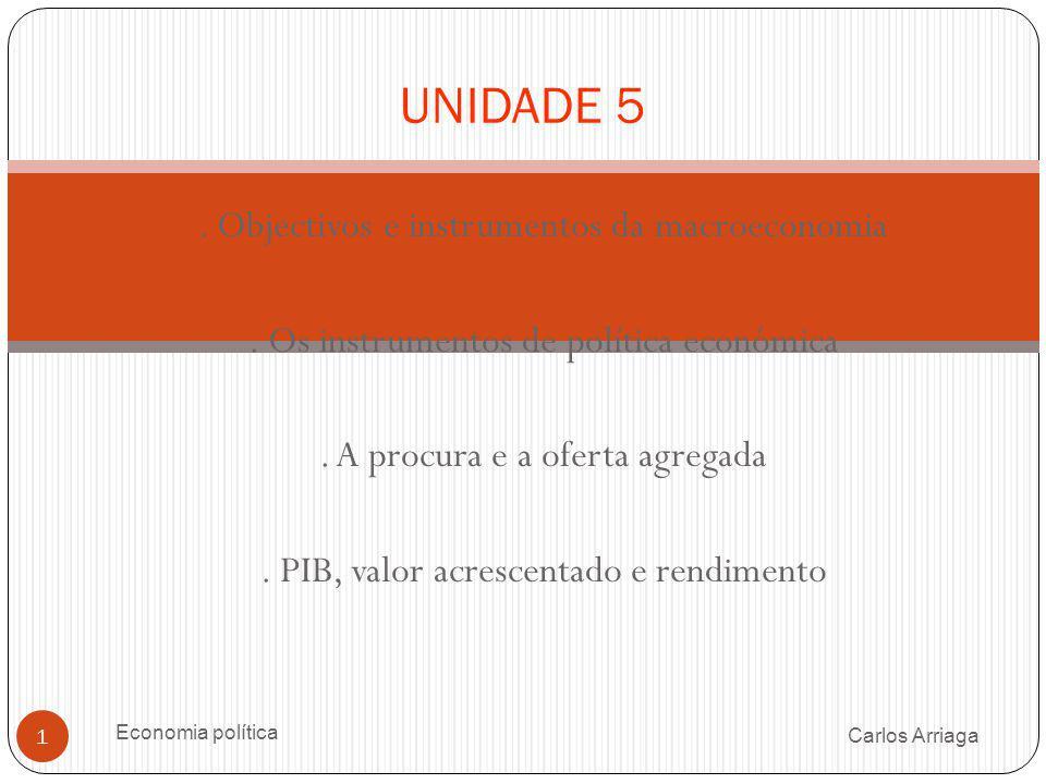 UNIDADE 5 . Os instrumentos de política económica