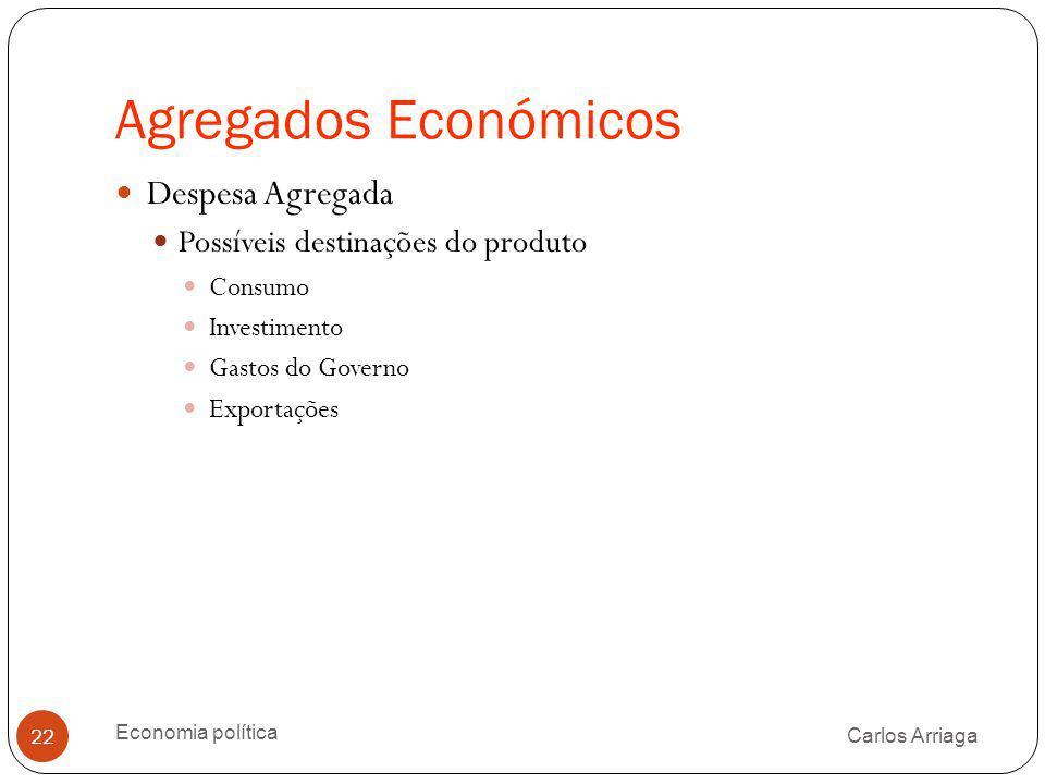Agregados Económicos Despesa Agregada Possíveis destinações do produto