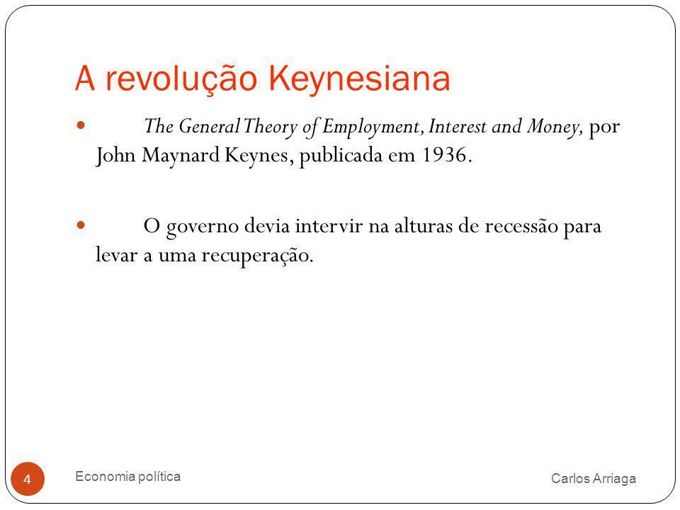 A revolução Keynesiana