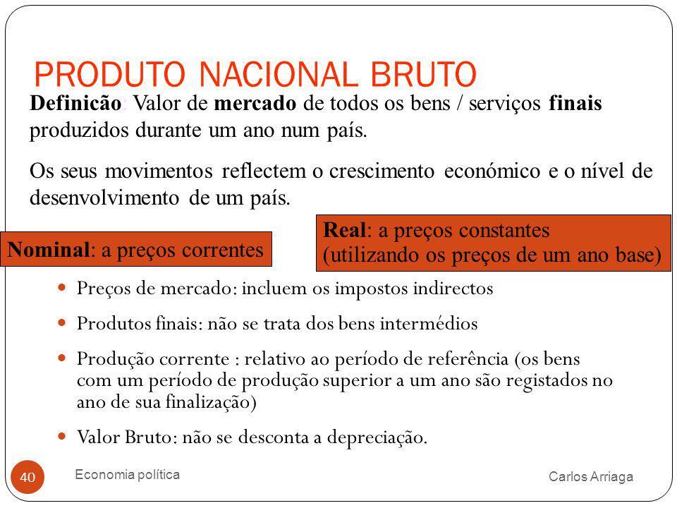 PRODUTO NACIONAL BRUTO