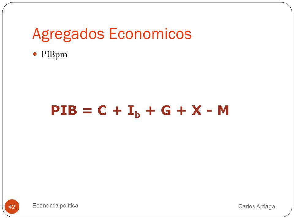Agregados Economicos PIB = C + Ib + G + X - M PIBpm Economia política