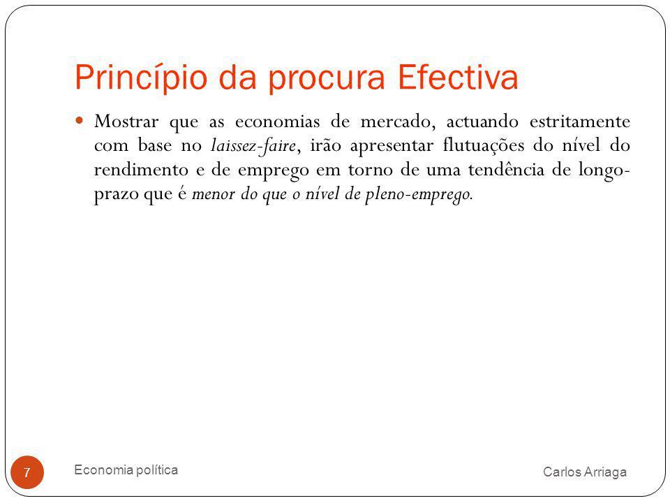 Princípio da procura Efectiva