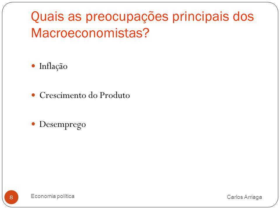 Quais as preocupações principais dos Macroeconomistas