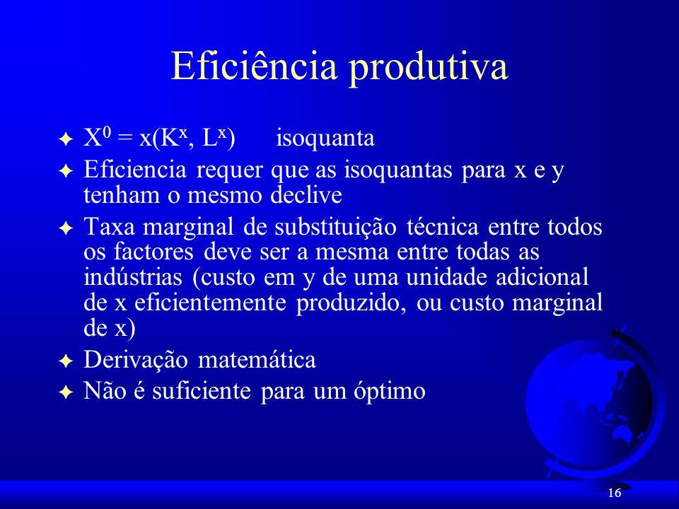 Eficiência produtiva X0 = x(Kx, Lx) isoquanta