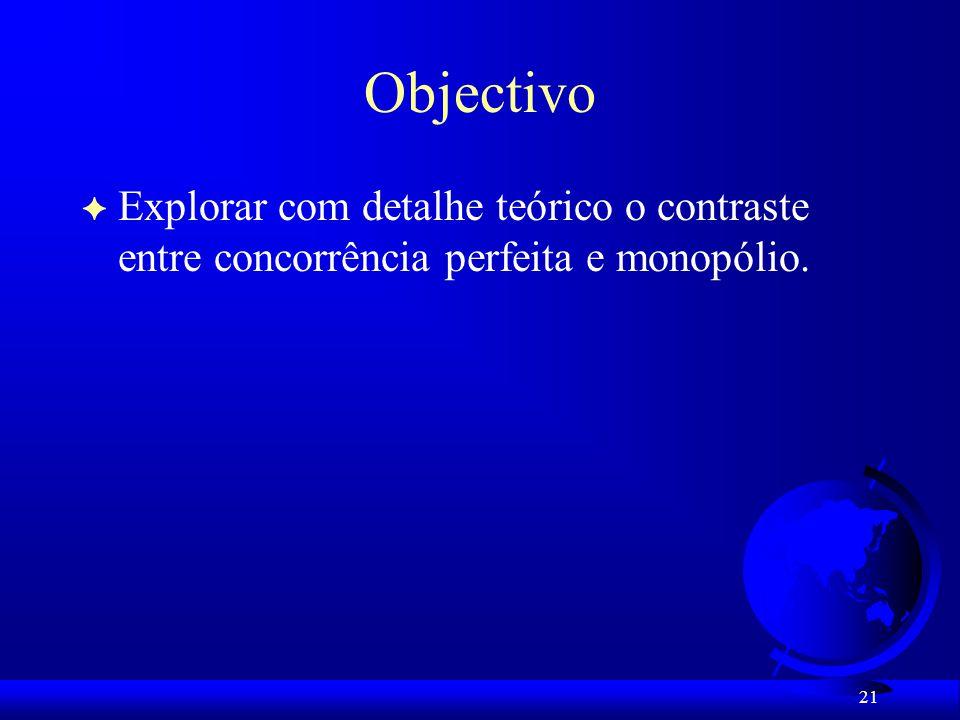 Objectivo Explorar com detalhe teórico o contraste entre concorrência perfeita e monopólio.