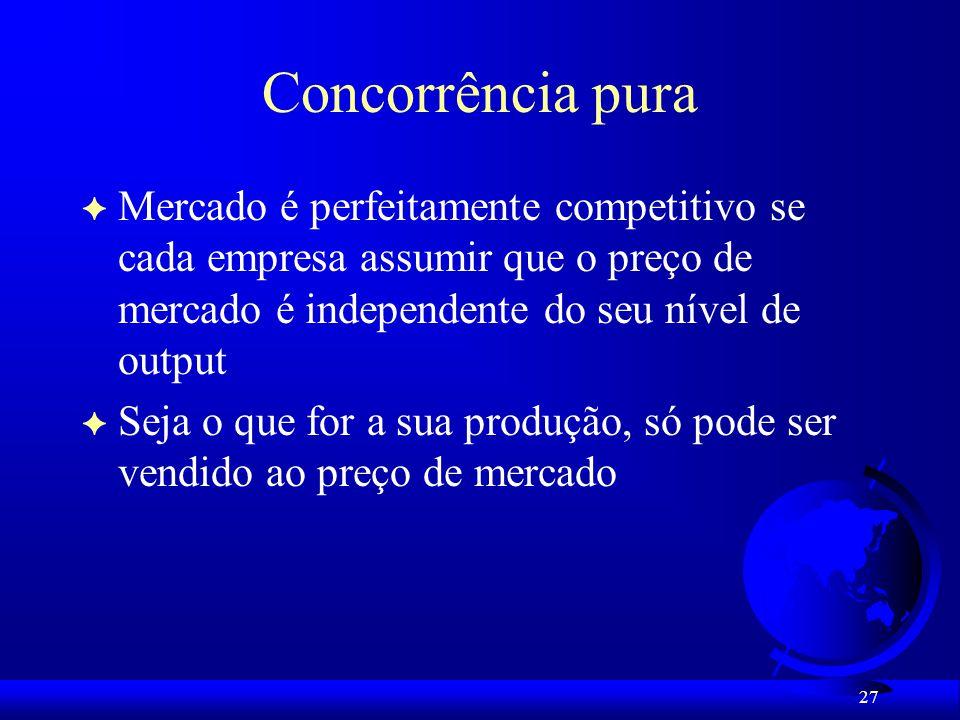 Concorrência pura Mercado é perfeitamente competitivo se cada empresa assumir que o preço de mercado é independente do seu nível de output.