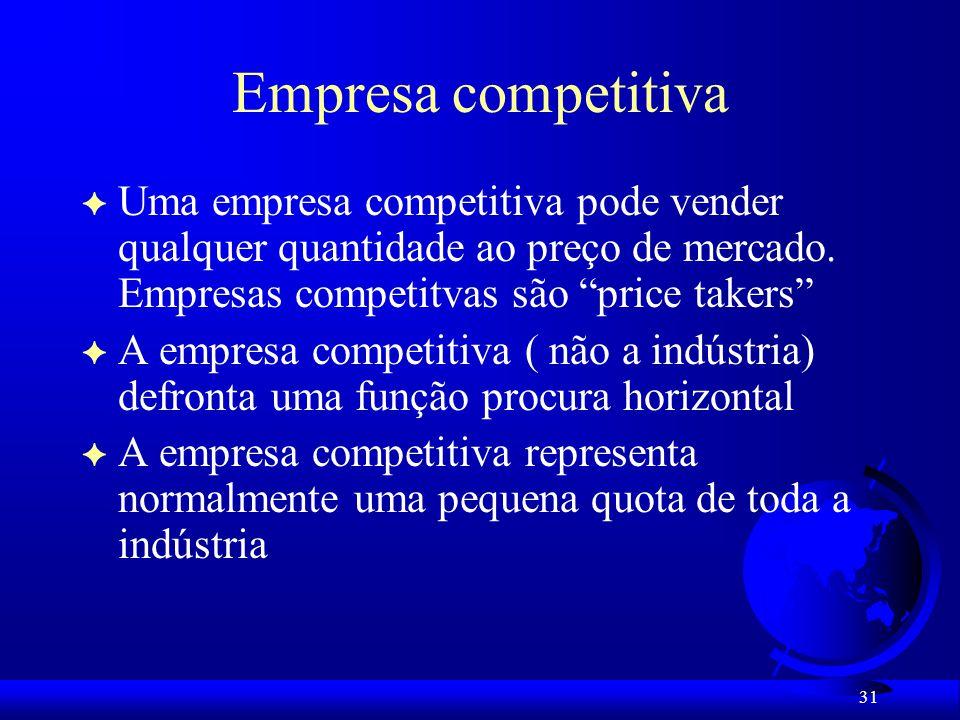 Empresa competitiva Uma empresa competitiva pode vender qualquer quantidade ao preço de mercado. Empresas competitvas são price takers