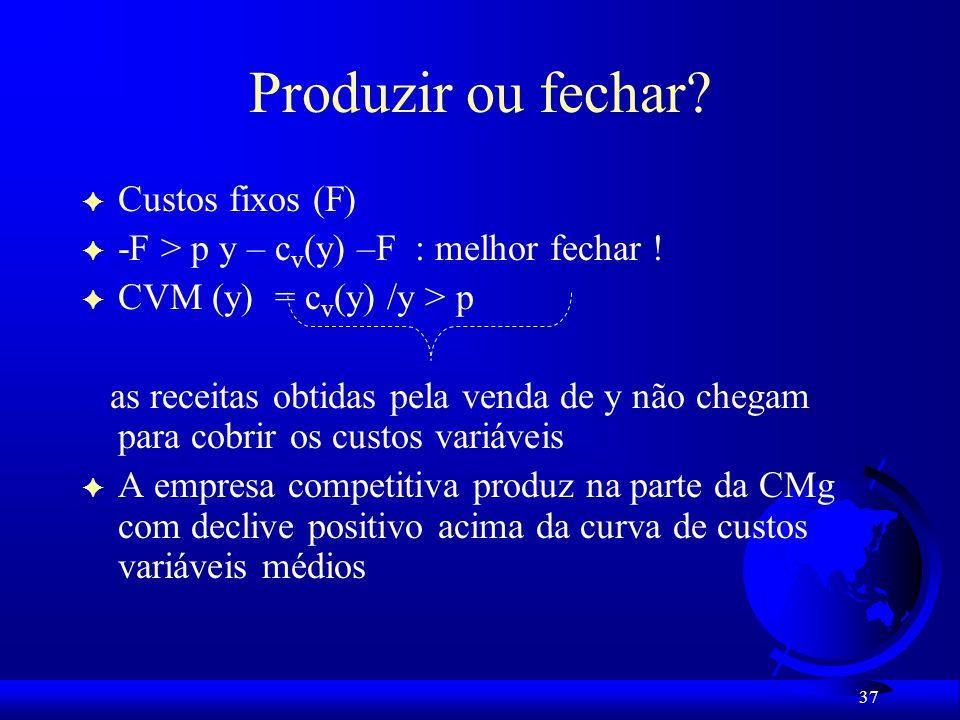 Produzir ou fechar Custos fixos (F)