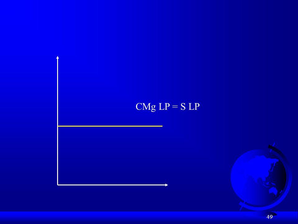 CMg LP = S LP