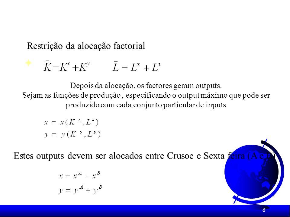 , Restrição da alocação factorial