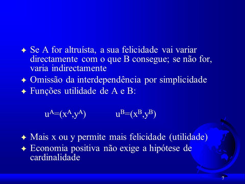 Se A for altruísta, a sua felicidade vai variar directamente com o que B consegue; se não for, varia indirectamente