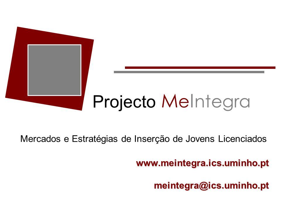 Me Integra. Projecto. Mercados e Estratégias de Inserção de Jovens Licenciados. www.meintegra.ics.uminho.pt.