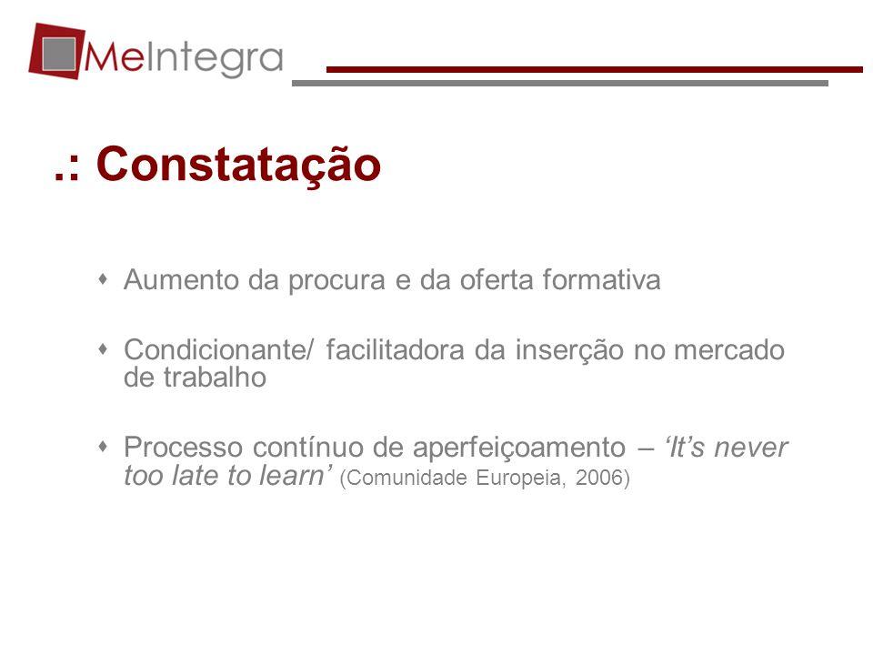 .: Constatação Aumento da procura e da oferta formativa