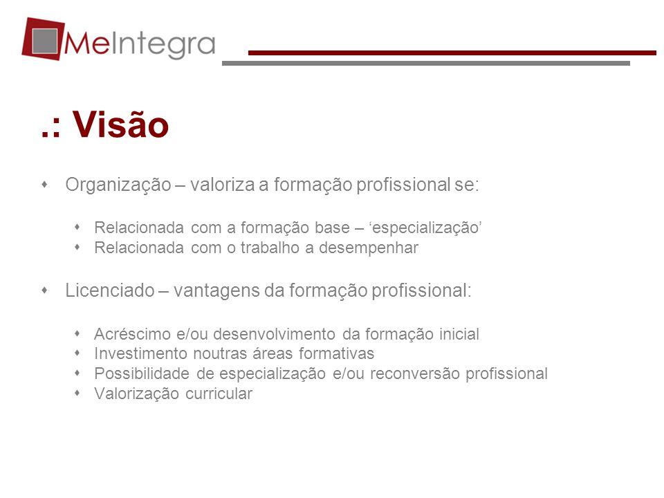 .: Visão Organização – valoriza a formação profissional se: