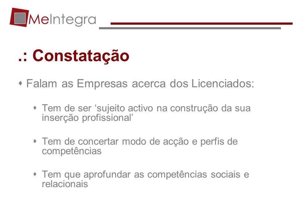 .: Constatação  Falam as Empresas acerca dos Licenciados:
