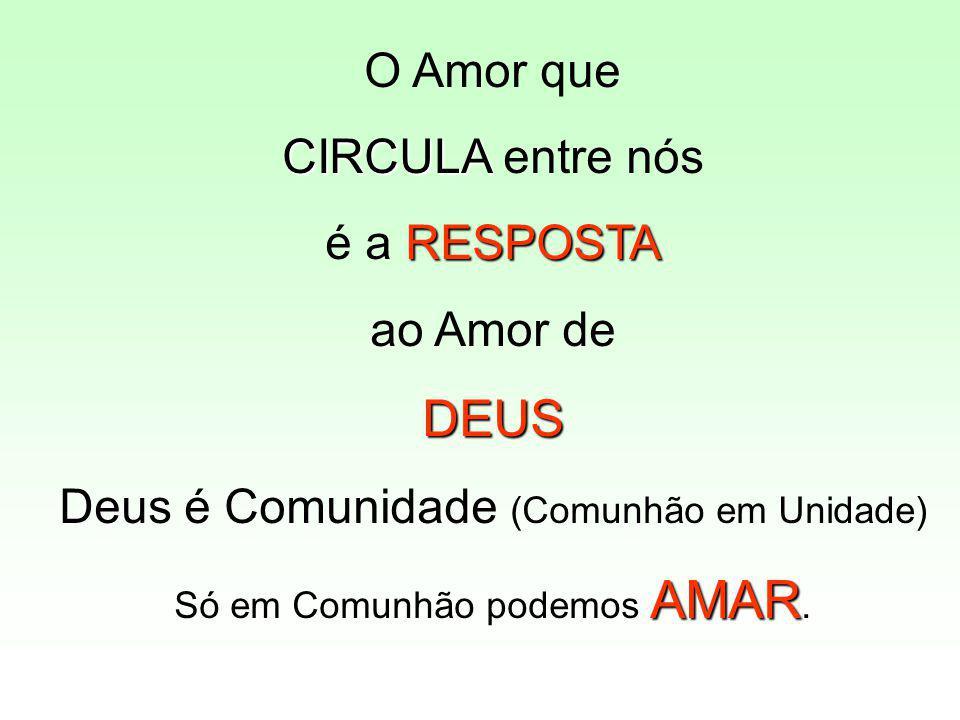 DEUS O Amor que CIRCULA entre nós é a RESPOSTA ao Amor de