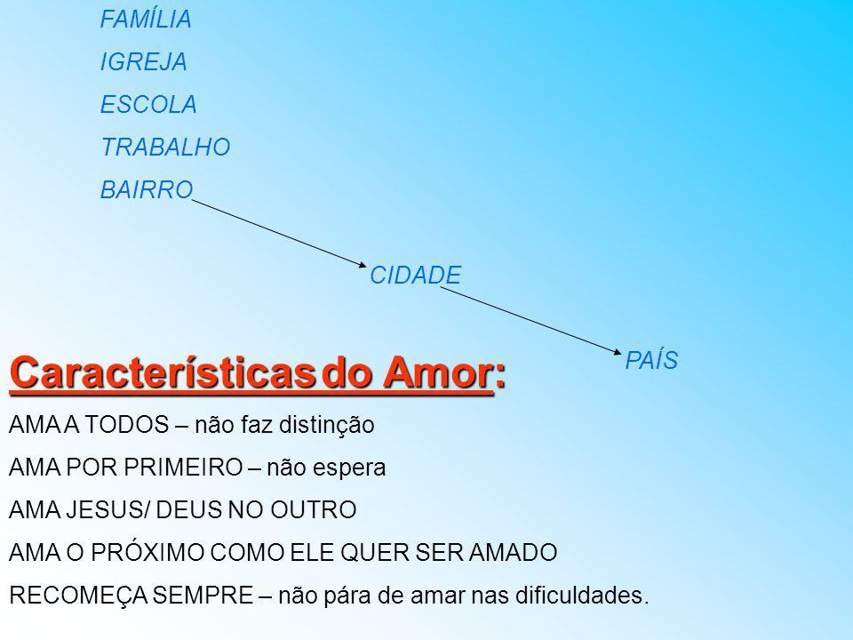 Características do Amor: