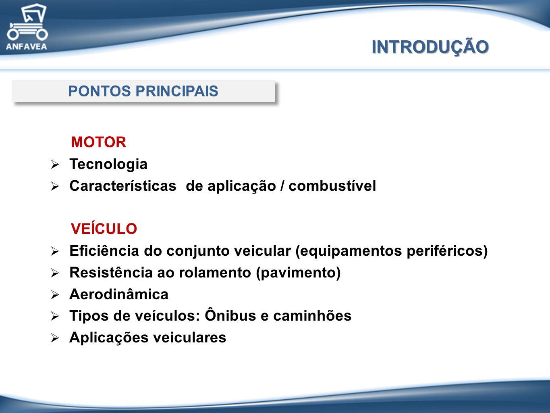 INTRODUÇÃO PONTOS PRINCIPAIS MOTOR Tecnologia