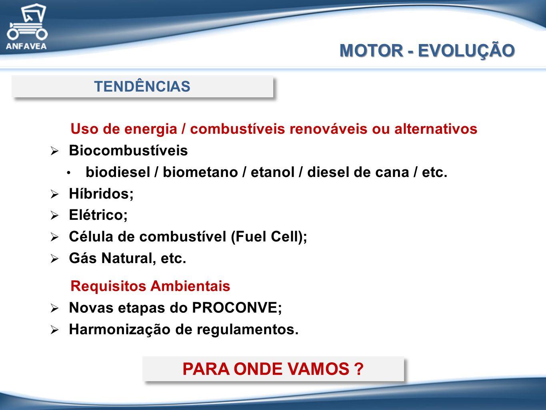 MOTOR - EVOLUÇÃO PARA ONDE VAMOS