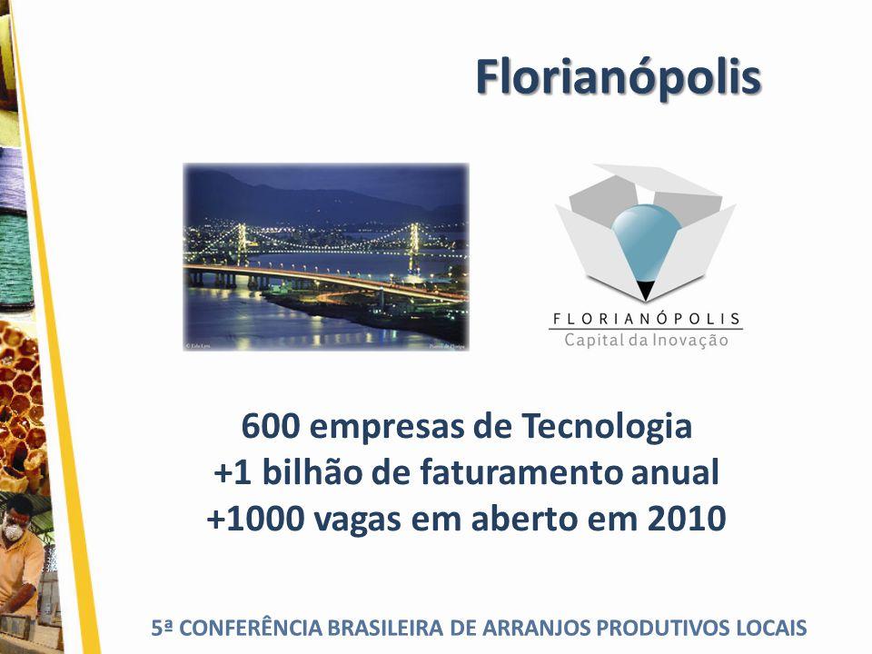Florianópolis 600 empresas de Tecnologia