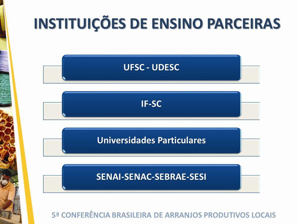 INSTITUIÇÕES DE ENSINO PARCEIRAS
