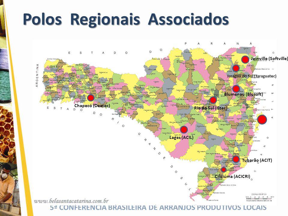 Polos Regionais Associados Jaraguá do Sul (Jaraguatec)