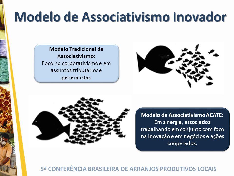 Modelo de Associativismo Inovador